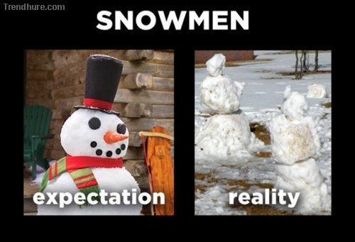 Einbildung vs Realität