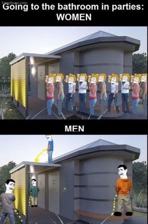 Unterschiede zwischen Mann und Frau