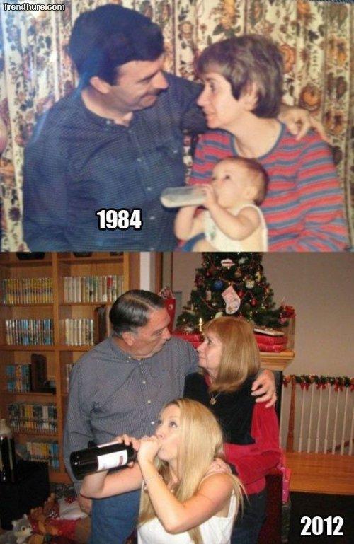 Damals und Heute