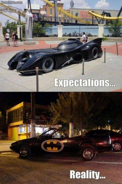 Erwartung vs Realität